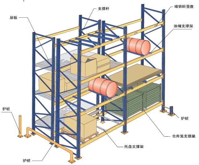 重型横梁货架结构说明书