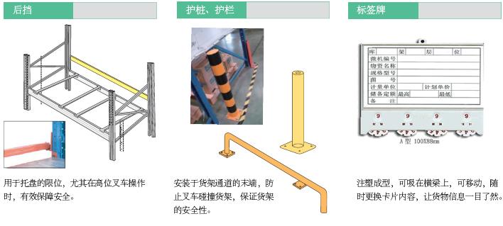 重型横梁货架可选配组件 图二
