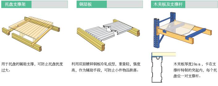 重型横梁货架配件说明书