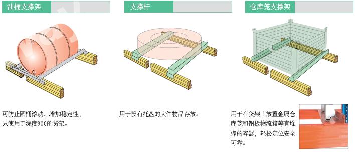 重型横梁货架可选配组件 图三