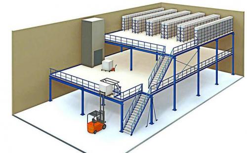 自动化立体仓库为产业带来新的革命